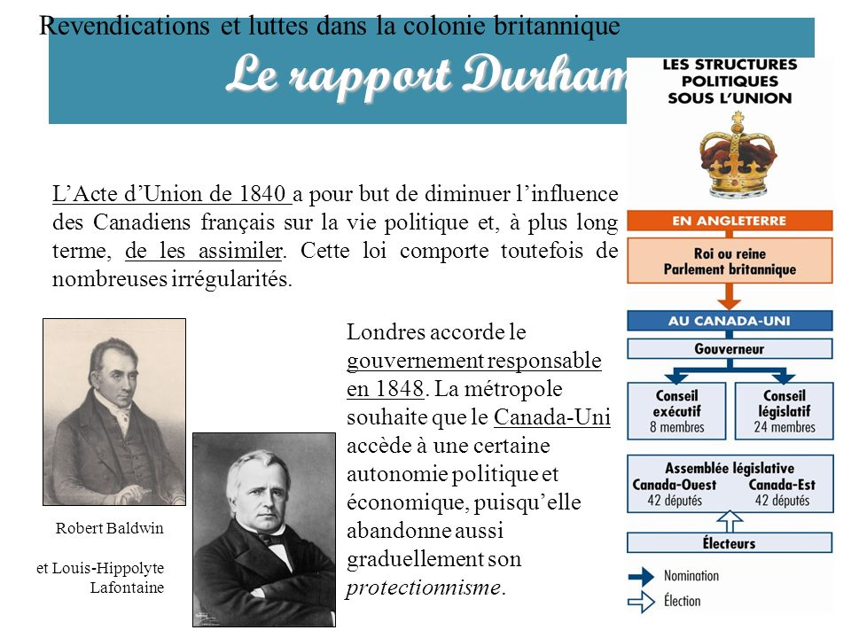 Le rapport Durham Revendications et luttes dans la colonie britannique LActe dUnion de 1840 a pour but de diminuer linfluence des Canadiens français s