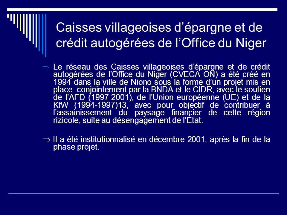 Caisses villageoises dépargne et de crédit autogérées de lOffice du Niger Le réseau des Caisses villageoises dépargne et de crédit autogérées de lOffi