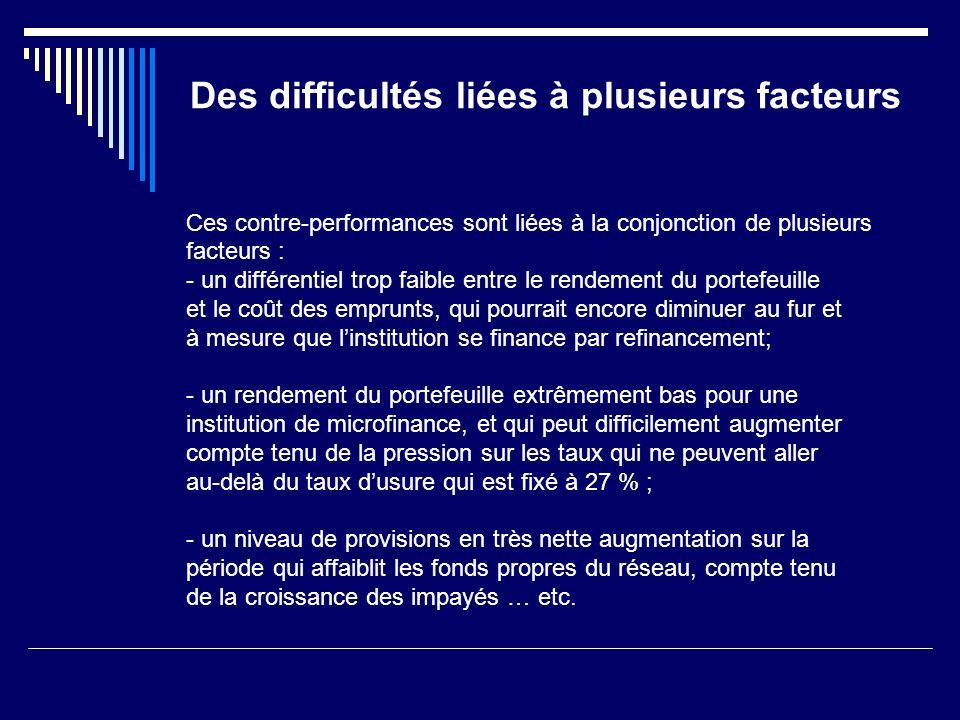 Des difficultés liées à plusieurs facteurs Ces contre-performances sont liées à la conjonction de plusieurs facteurs : - un différentiel trop faible e