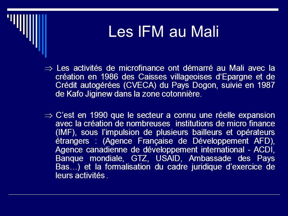 Les IFM au Mali Les activités de microfinance ont démarré au Mali avec la création en 1986 des Caisses villageoises dEpargne et de Crédit autogérées (