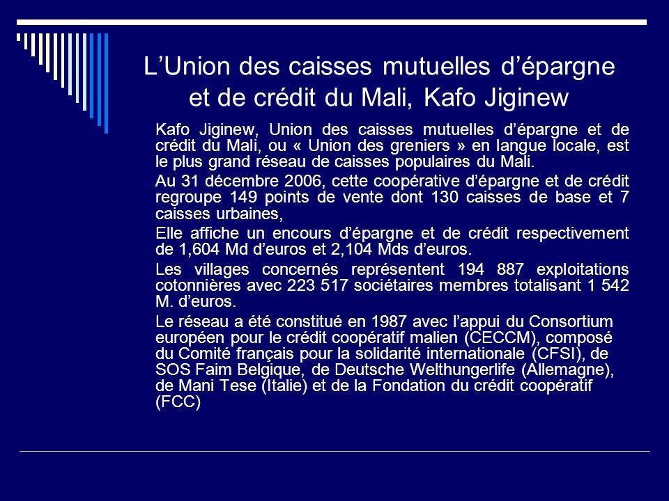 LUnion des caisses mutuelles dépargne et de crédit du Mali, Kafo Jiginew Kafo Jiginew, Union des caisses mutuelles dépargne et de crédit du Mali, ou «