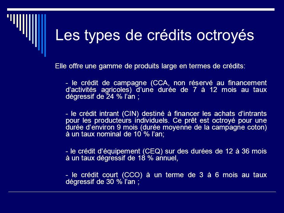 Les types de crédits octroyés Elle offre une gamme de produits large en termes de crédits: - le crédit de campagne (CCA, non réservé au financement da