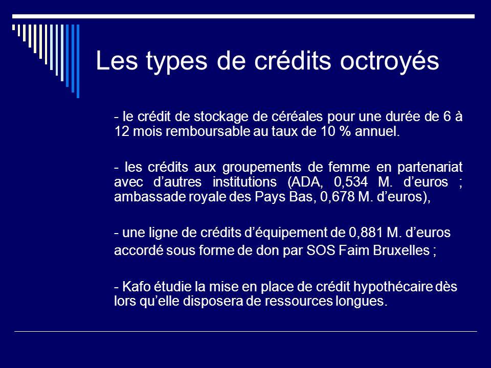 Les types de crédits octroyés - le crédit de stockage de céréales pour une durée de 6 à 12 mois remboursable au taux de 10 % annuel. - les crédits aux