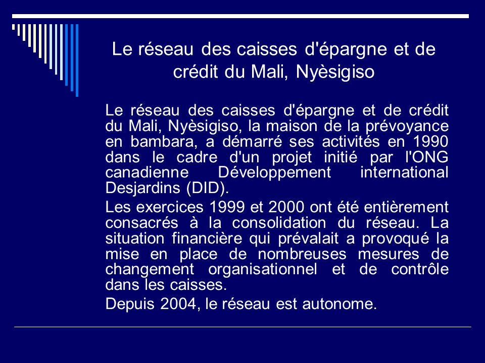 Le réseau des caisses d'épargne et de crédit du Mali, Nyèsigiso Le réseau des caisses d'épargne et de crédit du Mali, Nyèsigiso, la maison de la prévo