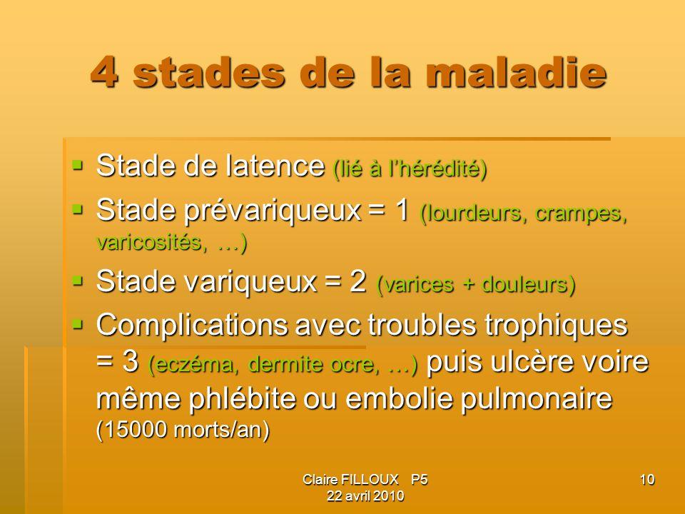 Claire FILLOUX P5 22 avril 2010 10 4 stades de la maladie Stade de latence (lié à lhérédité) Stade de latence (lié à lhérédité) Stade prévariqueux = 1 (lourdeurs, crampes, varicosités, …) Stade prévariqueux = 1 (lourdeurs, crampes, varicosités, …) Stade variqueux = 2 (varices + douleurs) Stade variqueux = 2 (varices + douleurs) Complications avec troubles trophiques = 3 (eczéma, dermite ocre, …) puis ulcère voire même phlébite ou embolie pulmonaire (15000 morts/an) Complications avec troubles trophiques = 3 (eczéma, dermite ocre, …) puis ulcère voire même phlébite ou embolie pulmonaire (15000 morts/an)