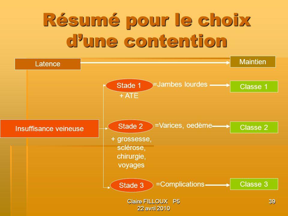 Claire FILLOUX P5 22 avril 2010 39 Résumé pour le choix dune contention Insuffisance veineuse Stade 1 Stade 2 Stade 3 Latence + grossesse, sclérose, c