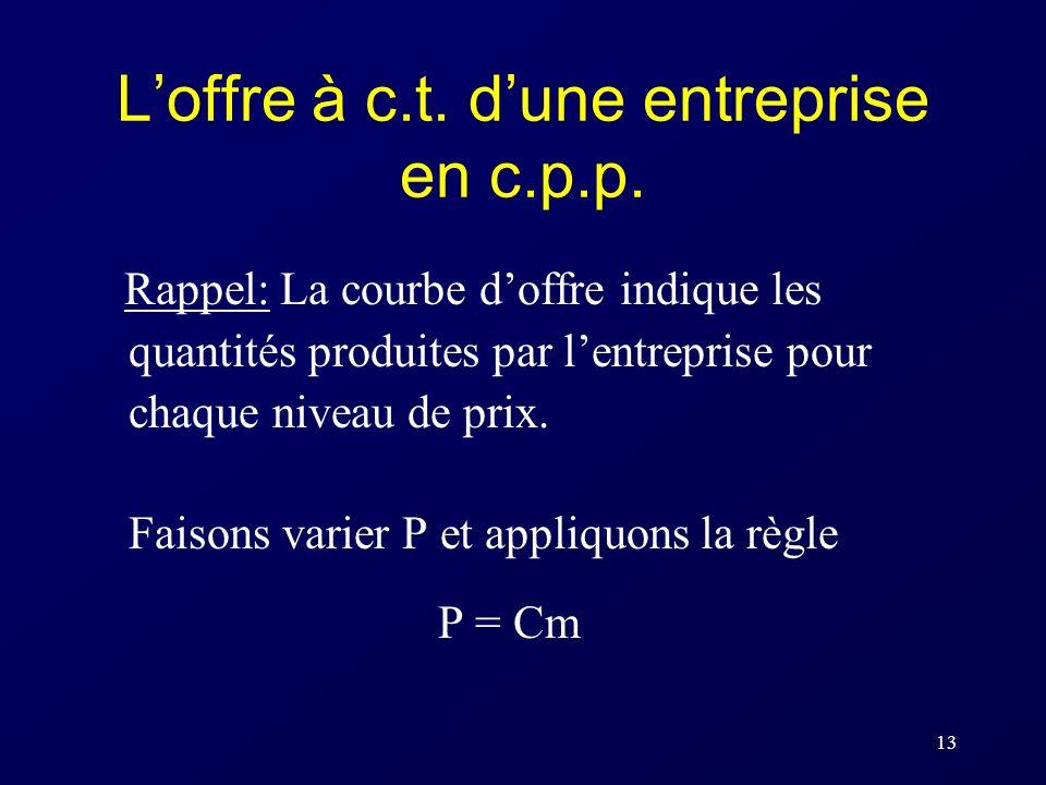 13 Loffre à c.t. dune entreprise en c.p.p. Rappel: La courbe doffre indique les quantités produites par lentreprise pour chaque niveau de prix. Faison