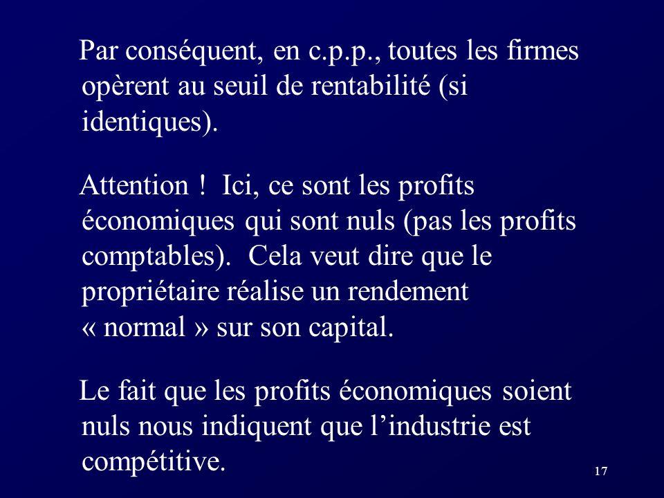 17 Par conséquent, en c.p.p., toutes les firmes opèrent au seuil de rentabilité (si identiques). Attention ! Ici, ce sont les profits économiques qui