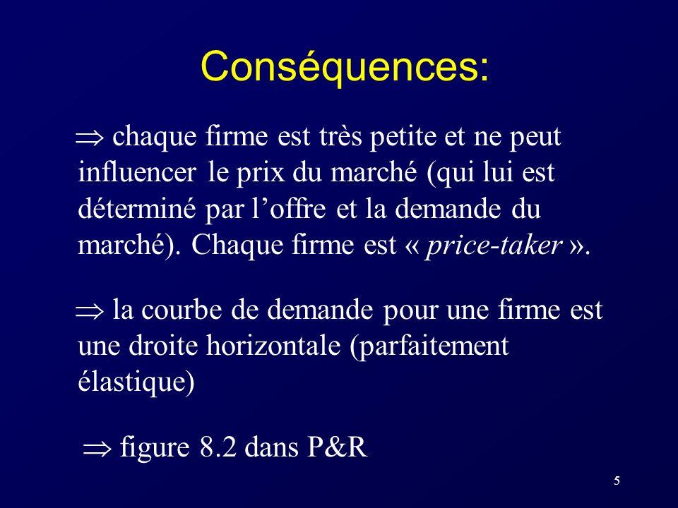 5 Conséquences: chaque firme est très petite et ne peut influencer le prix du marché (qui lui est déterminé par loffre et la demande du marché). Chaqu