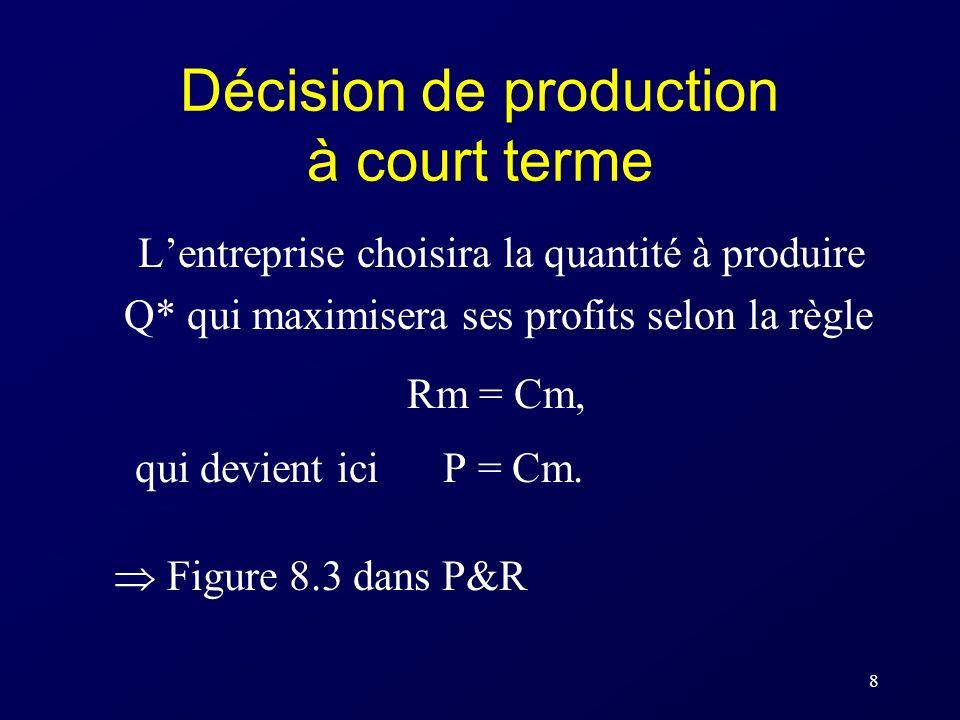 8 Décision de production à court terme Lentreprise choisira la quantité à produire Q* qui maximisera ses profits selon la règle Rm = Cm, qui devient i