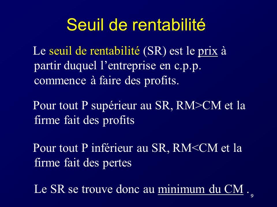 9 Seuil de rentabilité Le seuil de rentabilité (SR) est le prix à partir duquel lentreprise en c.p.p. commence à faire des profits. Pour tout P supéri