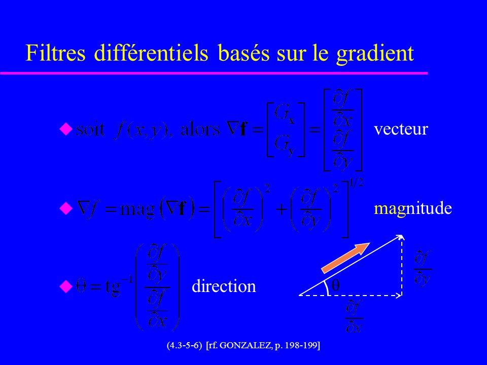 Figure 7.4 [rf.GONZALEZ, p.