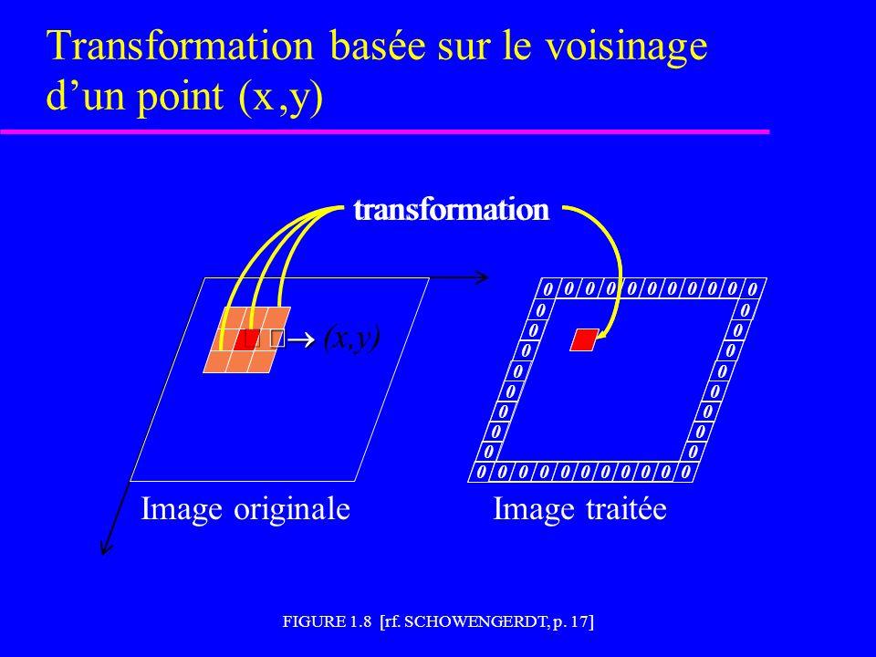 Figure 4.19 [rf.GONZALEZ, p.