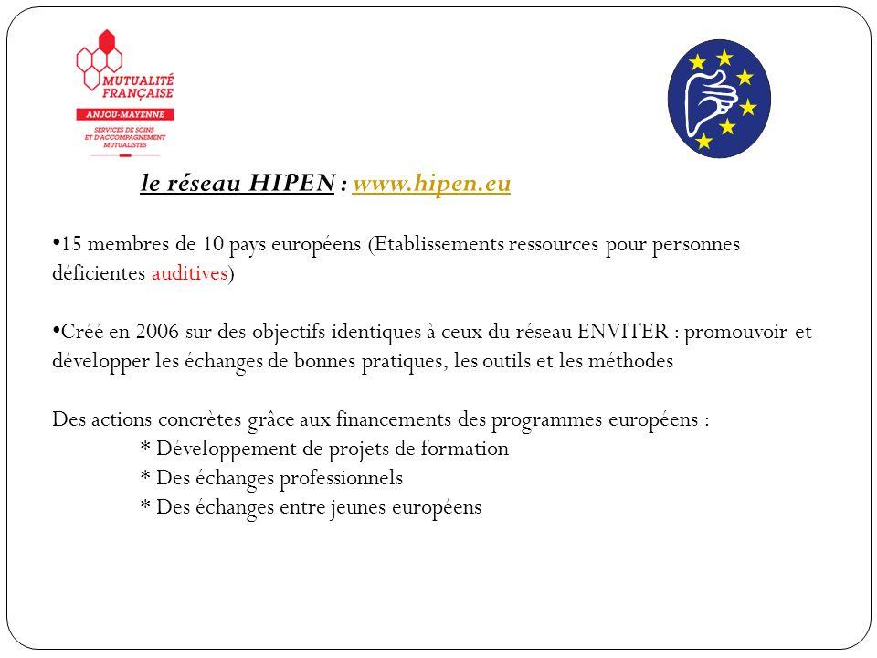 le réseau HIPEN : www.hipen.euwww.hipen.eu 15 membres de 10 pays européens (Etablissements ressources pour personnes déficientes auditives) Créé en 20