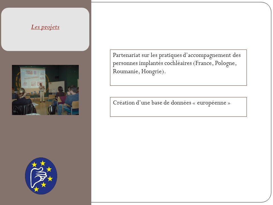 Les projets Partenariat sur les pratiques daccompagnement des personnes implantés cochléaires (France, Pologne, Roumanie, Hongrie). Création dune base