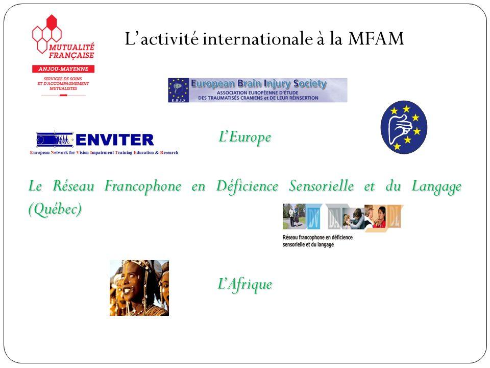 LEurope le réseau ENVITER : www.enviter.euwww.enviter.eu 22 membres de 15 pays européens (Etablissements ressources pour personnes déficientes visuelles) Créé en 2001 afin de promouvoir et développer les échanges de bonnes pratiques, les outils et les méthodes innovants.