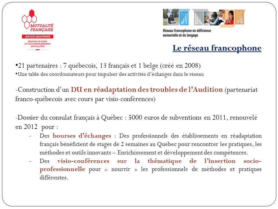 Le réseau francophone 21 partenaires : 7 québecois, 13 français et 1 belge (créé en 2008) Une table des coordonnateurs pour impulser des activités déc