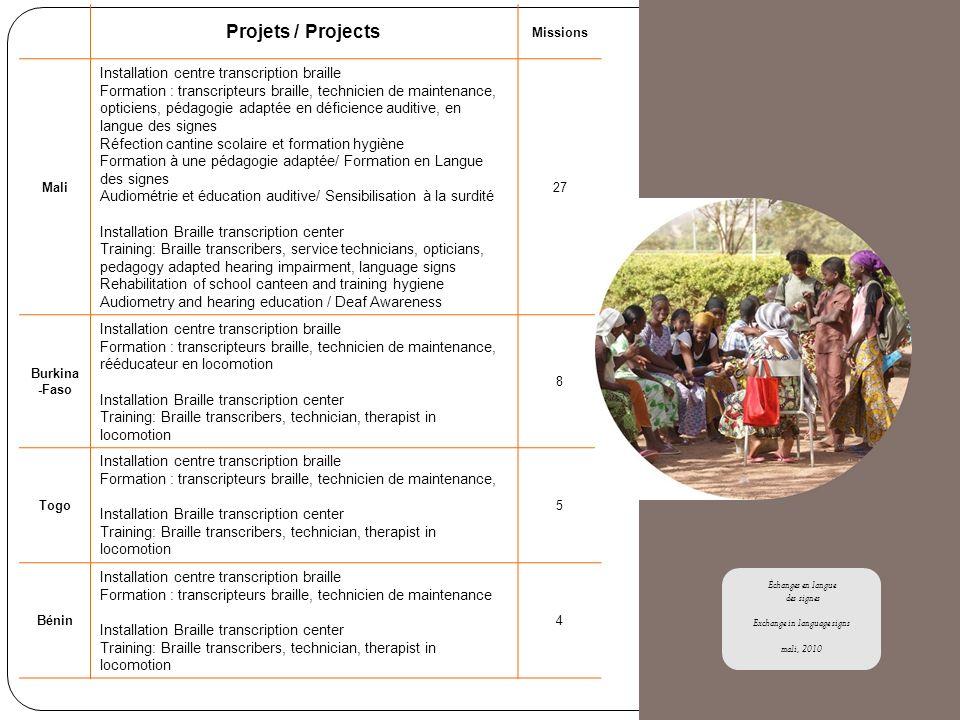 Échanges en langue des signes Exchange in language signs mali, 2010 Projets / Projects Missions Mali Installation centre transcription braille Formati