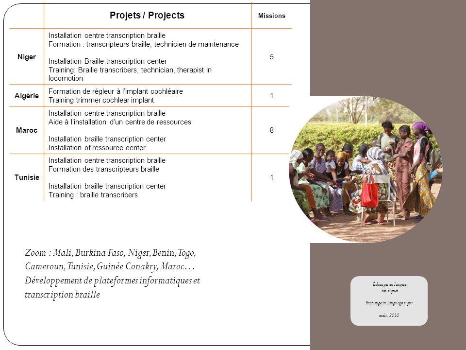 Échanges en langue des signes Exchange in language signs mali, 2010 Projets / Projects Missions Niger Installation centre transcription braille Format