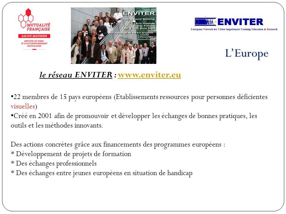 LEurope le réseau ENVITER : www.enviter.euwww.enviter.eu 22 membres de 15 pays européens (Etablissements ressources pour personnes déficientes visuell