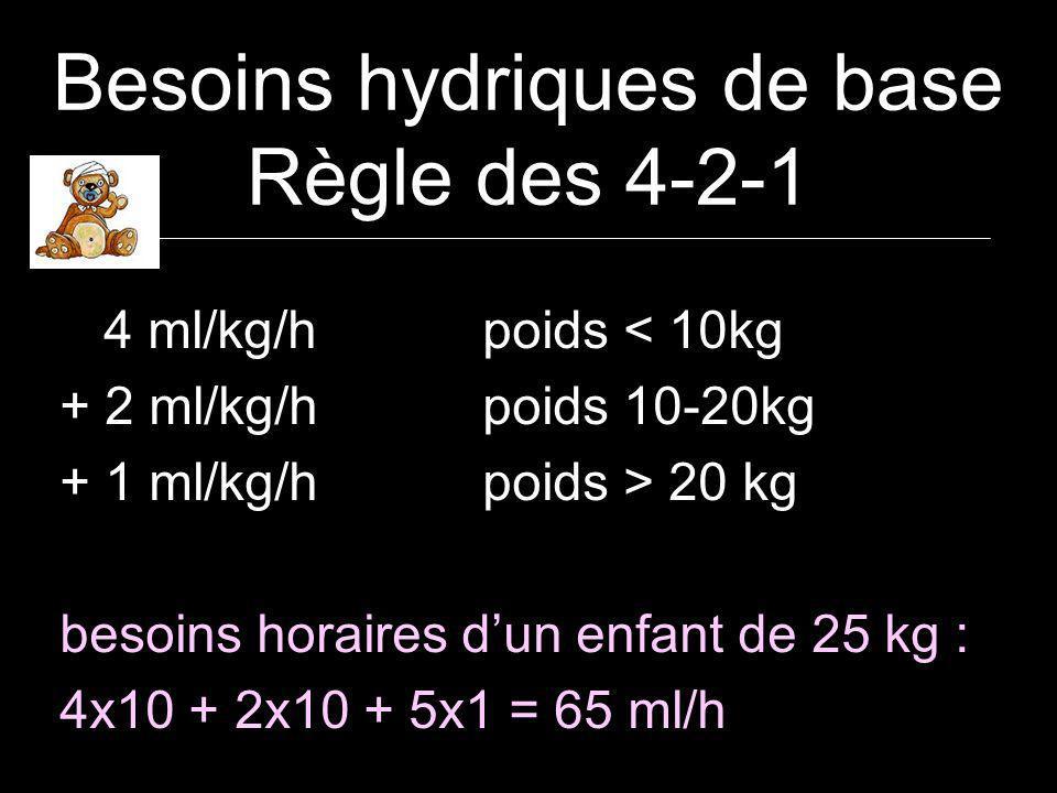Besoins hydriques de base Règle des 4-2-1 4 ml/kg/hpoids < 10kg + 2 ml/kg/hpoids 10-20kg + 1 ml/kg/hpoids > 20 kg besoins horaires dun enfant de 25 kg : 4x10 + 2x10 + 5x1 = 65 ml/h