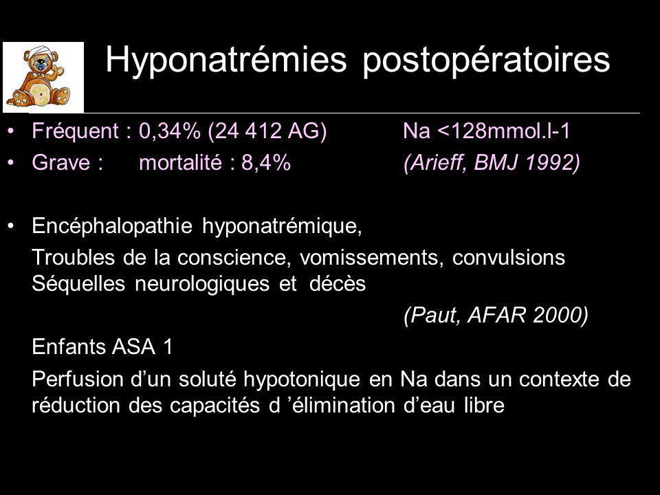Hyponatrémies postopératoires Fréquent : 0,34% (24 412 AG)Na <128mmol.l-1 Grave : mortalité : 8,4% (Arieff, BMJ 1992) Encéphalopathie hyponatrémique, Troubles de la conscience, vomissements, convulsions Séquelles neurologiques et décès (Paut, AFAR 2000) Enfants ASA 1 Perfusion dun soluté hypotonique en Na dans un contexte de réduction des capacités d élimination deau libre