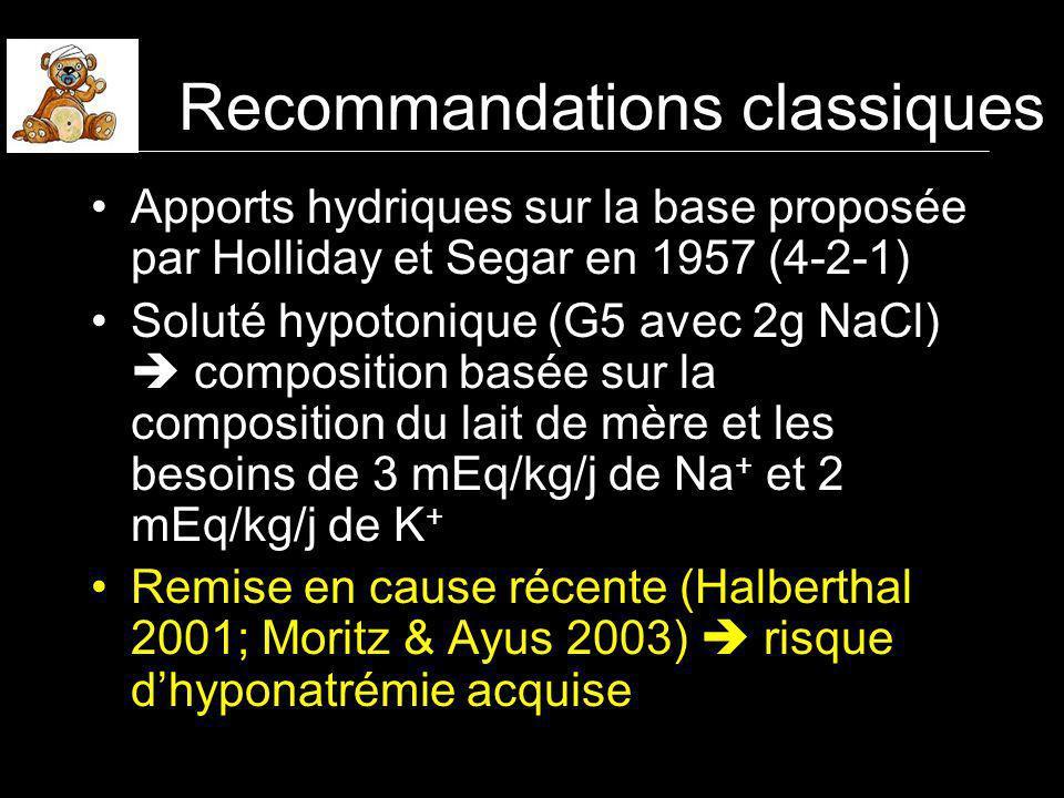 Recommandations classiques Apports hydriques sur la base proposée par Holliday et Segar en 1957 (4-2-1) Soluté hypotonique (G5 avec 2g NaCl) composition basée sur la composition du lait de mère et les besoins de 3 mEq/kg/j de Na + et 2 mEq/kg/j de K + Remise en cause récente (Halberthal 2001; Moritz & Ayus 2003) risque dhyponatrémie acquise