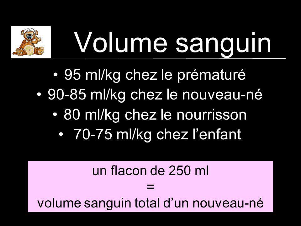 Volume sanguin 95 ml/kg chez le prématuré 90-85 ml/kg chez le nouveau-né 80 ml/kg chez le nourrisson 70-75 ml/kg chez lenfant un flacon de 250 ml = volume sanguin total dun nouveau-né