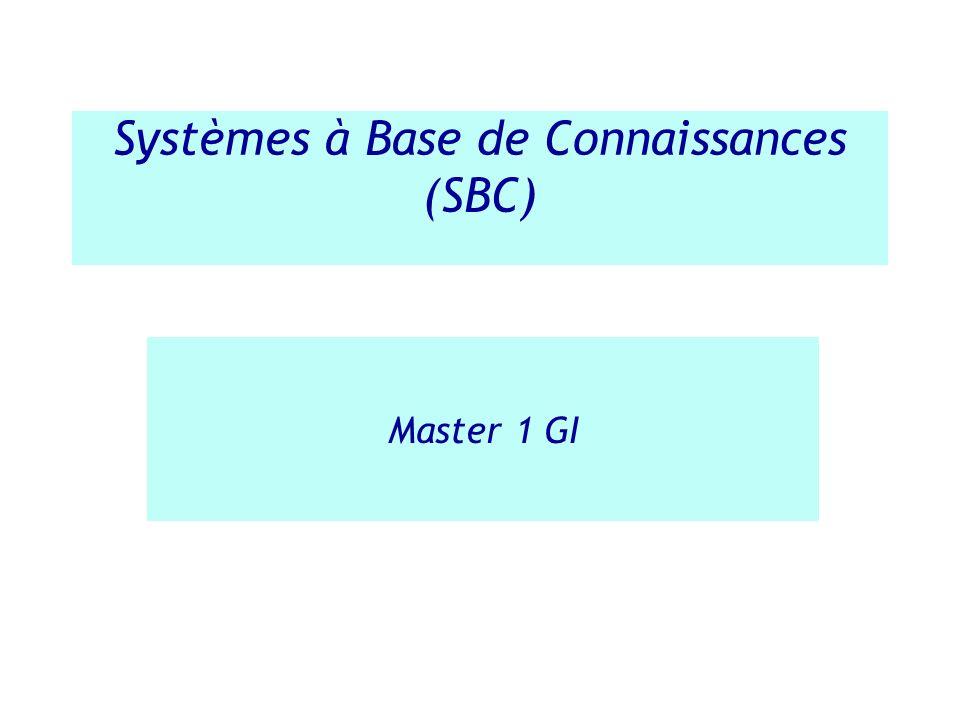 Systèmes à Base de Connaissances (SBC) Master 1 GI