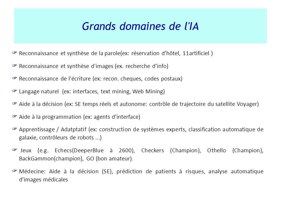 Grands domaines de l'IA Reconnaissance et synthèse de la parole(ex: réservation dhôtel, 11artificiel ) Reconnaissance et synthèse d'images (ex. recher