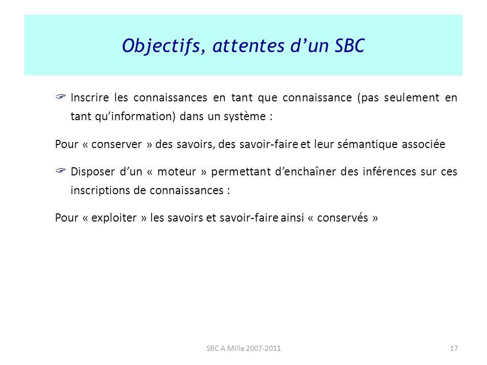 Objectifs, attentes dun SBC Inscrire les connaissances en tant que connaissance (pas seulement en tant quinformation) dans un système : Pour « conserv