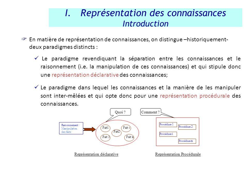 En matière de représentation de connaissances, on distingue –historiquement- deux paradigmes distincts : Le paradigme revendiquant la séparation entre
