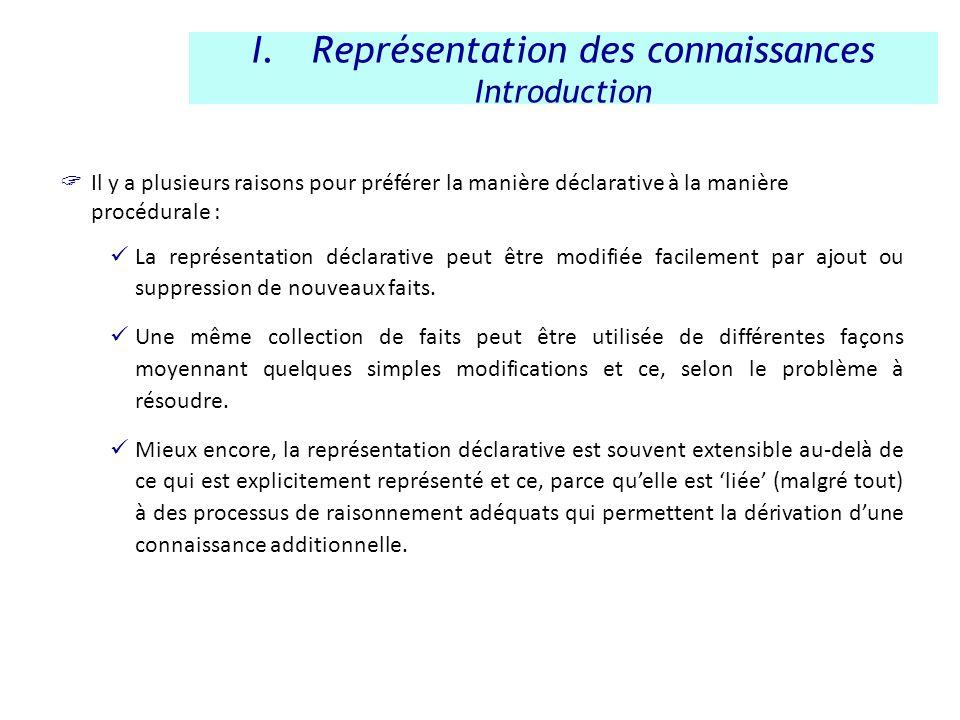 Il y a plusieurs raisons pour préférer la manière déclarative à la manière procédurale : La représentation déclarative peut être modifiée facilement p