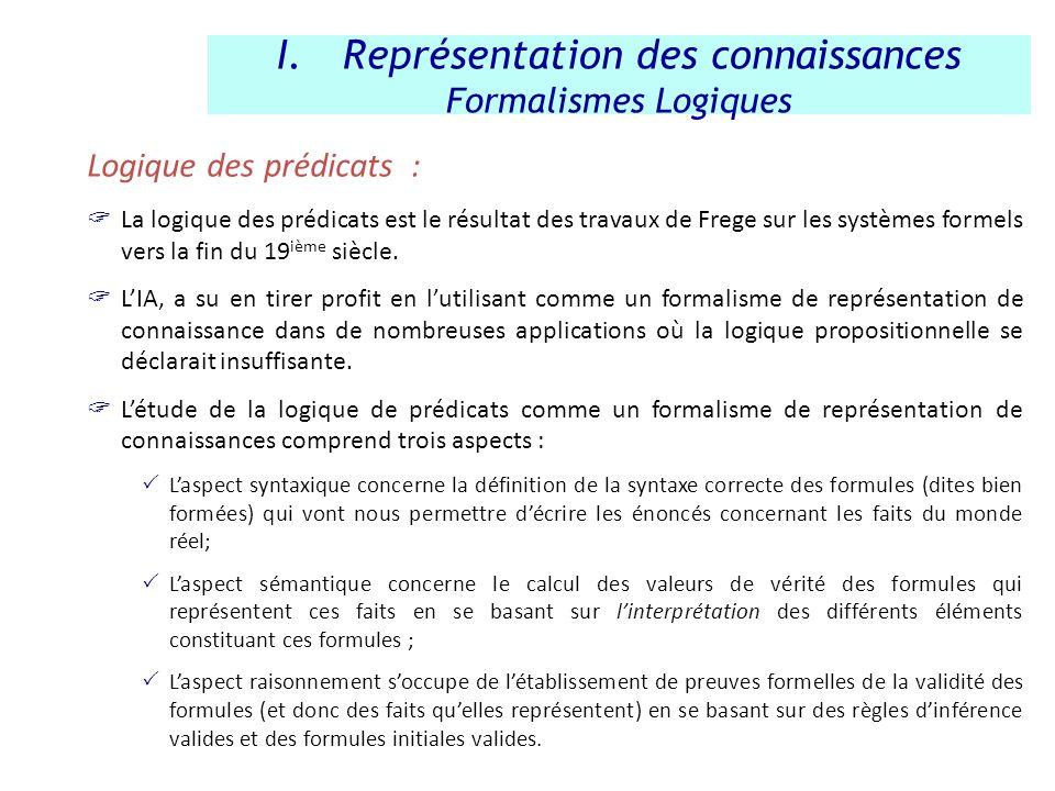 Logique des prédicats : La logique des prédicats est le résultat des travaux de Frege sur les systèmes formels vers la fin du 19 ième siècle. LIA, a s