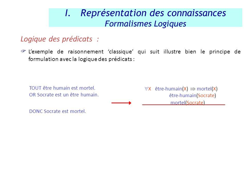 Logique des prédicats : Lexemple de raisonnement classique qui suit illustre bien le principe de formulation avec la logique des prédicats : TOUT être