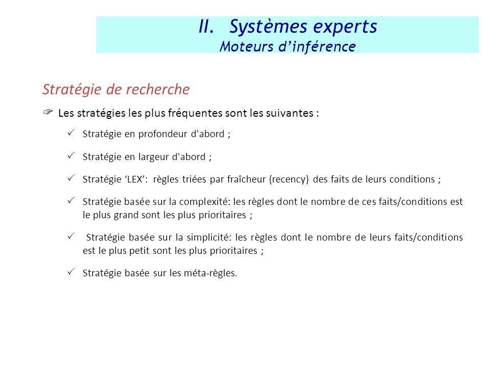 Stratégie de recherche Les stratégies les plus fréquentes sont les suivantes : Stratégie en profondeur d'abord ; Stratégie en largeur d'abord ; Straté