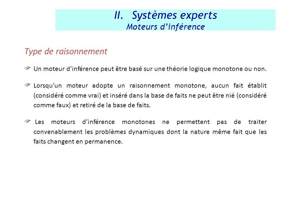 Type de raisonnement Un moteur dinférence peut être basé sur une théorie logique monotone ou non. Lorsquun moteur adopte un raisonnement monotone, auc
