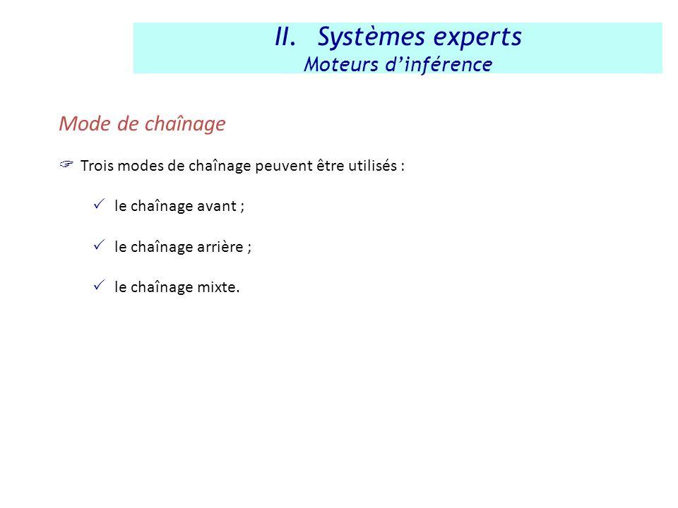Mode de chaînage Trois modes de chaînage peuvent être utilisés : le chaînage avant ; le chaînage arrière ; le chaînage mixte. II.Systèmes experts Mote