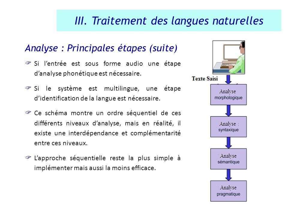 Analyse : Principales étapes (suite) Si lentrée est sous forme audio une étape danalyse phonétique est nécessaire. Si le système est multilingue, une