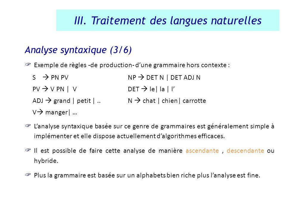 Analyse syntaxique (3/6) Exemple de règles -de production- dune grammaire hors contexte : S PN PVNP DET N | DET ADJ N PV V PN | VDET le| la | l ADJ gr