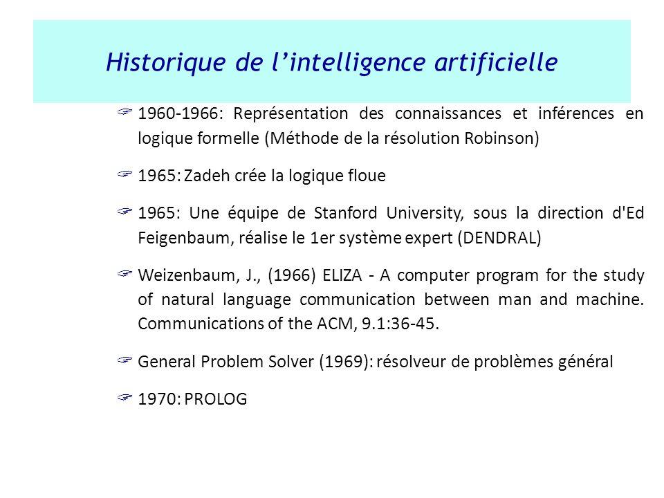 Historique de lIA Le renouveau (les premiers systèmes experts) 1969-1979 DENDRAL réalise l analyse automatique des spectres de masse pour déterminer la structure moléculaire du corps chimique étudié.
