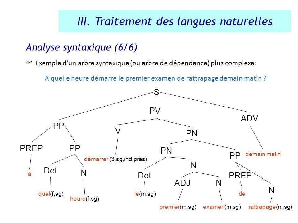 Analyse syntaxique (6/6) Exemple dun arbre syntaxique (ou arbre de dépendance) plus complexe: A quelle heure démarre le premier examen de rattrapage d