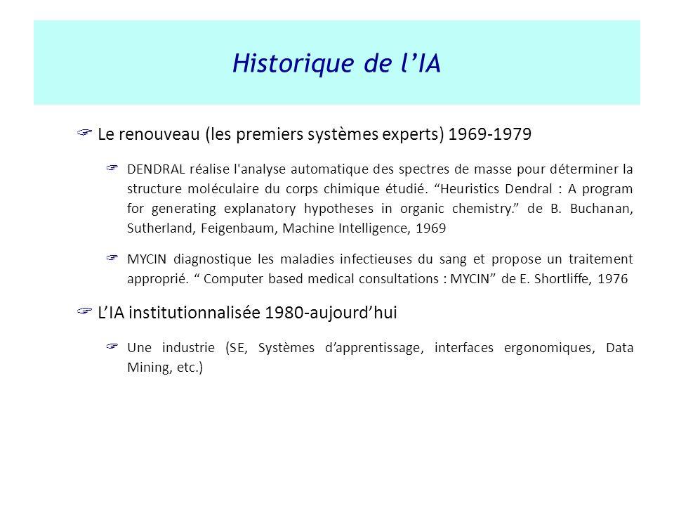 Historique de lIA Le renouveau (les premiers systèmes experts) 1969-1979 DENDRAL réalise l'analyse automatique des spectres de masse pour déterminer l