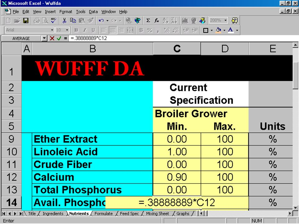 Rapports entre Nutriments Il est facile de fixer des rapports entre besoins minimum en nutriments, grâce à WUFFDA.