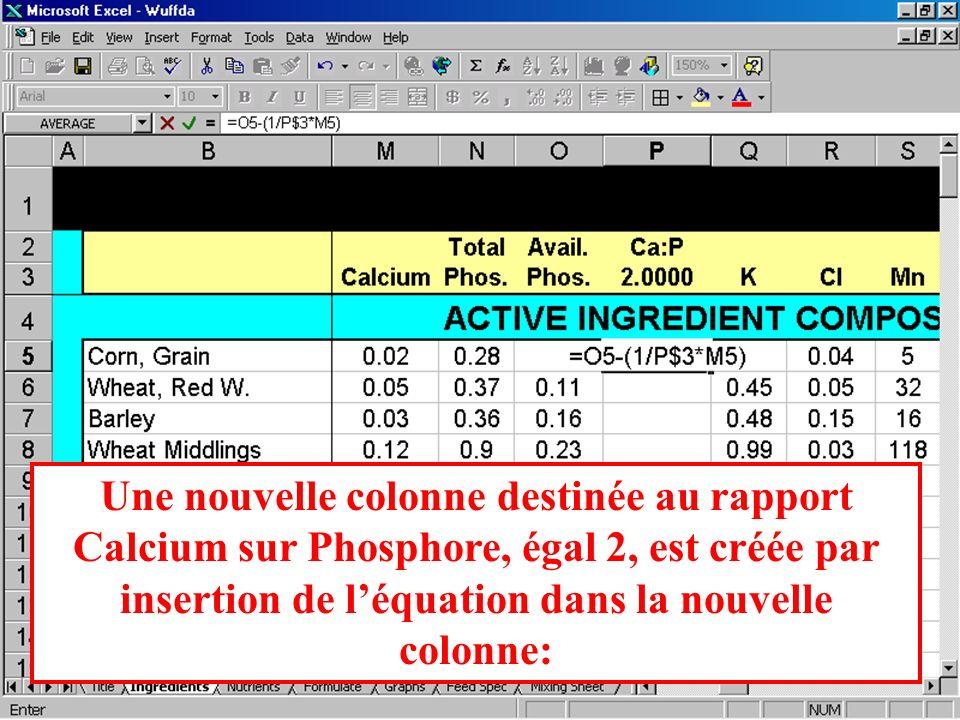 Rapports entre Nutriments La nouvelle colonne est calculée ainsi: – C=A-(P x B) Où: – C = Coefficient – A = Valeur du premier Nutriment – B = Valeur du second Nutriment – P = Rapport attendu entre Nutriments