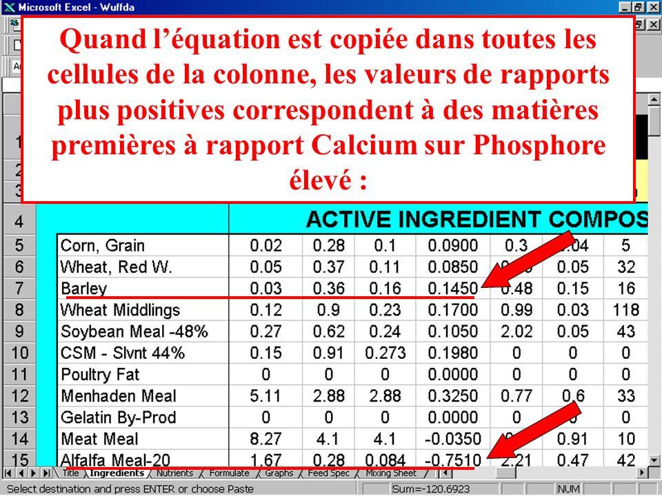 Une nouvelle colonne destinée au rapport Calcium sur Phosphore, égal 2, est créée par insertion de léquation dans la nouvelle colonne: