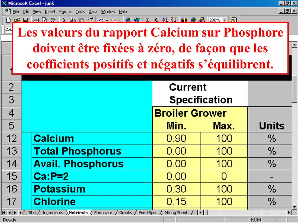Quand léquation est copiée dans toutes les cellules de la colonne, les valeurs de rapports plus positives correspondent à des matières premières à rapport Calcium sur Phosphore élevé :