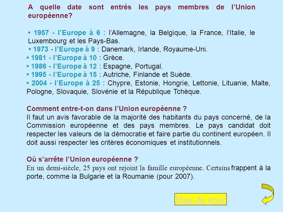 A quelle date sont entrés les pays membres de lUnion européenne.