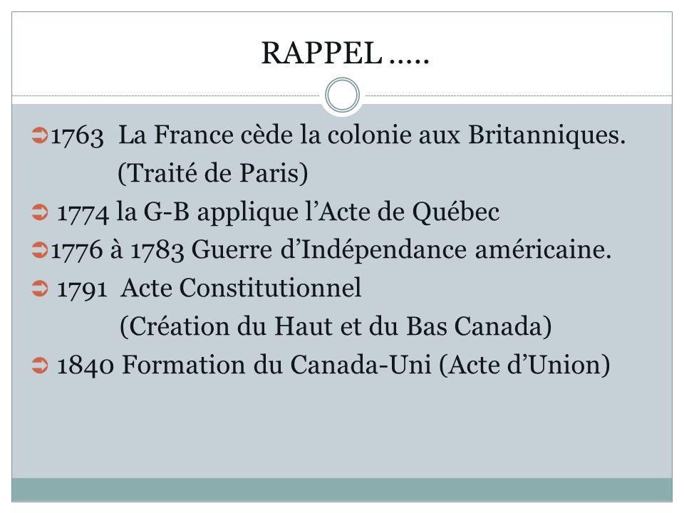 RAPPEL ….. 1763 La France cède la colonie aux Britanniques. (Traité de Paris) 1774 la G-B applique lActe de Québec 1776 à 1783 Guerre dIndépendance am