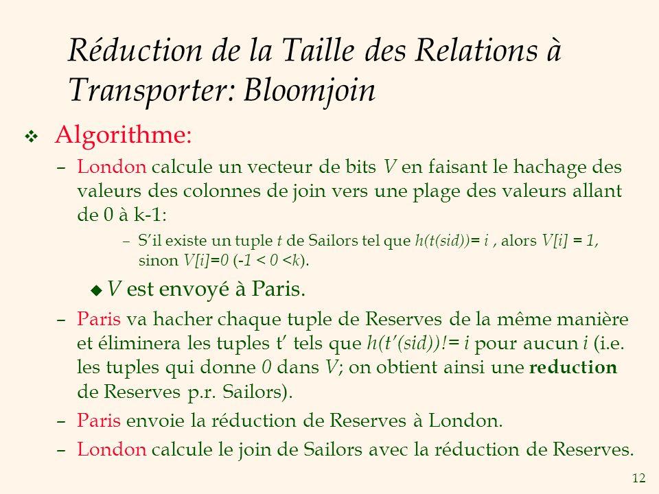 12 Réduction de la Taille des Relations à Transporter: Bloomjoin v Algorithme: –London calcule un vecteur de bits V en faisant le hachage des valeurs des colonnes de join vers une plage des valeurs allant de 0 à k-1: –Sil existe un tuple t de Sailors tel que h(t(sid))= i, alors V[i] = 1, sinon V[i]=0 ( -1 < 0 <k ).
